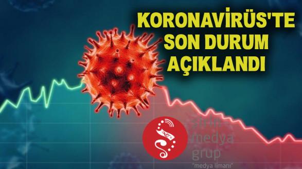 Son 24 Saatlik Koronavirüs Tablosu Açıklandı